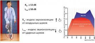 Теплоизоляция Isoplaat. Древесно-волокнистый утеплитель, 10 мм cо склада в г. Киев.