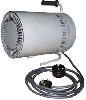 Тепловентилятор промышленный Пассат 4-15 квт