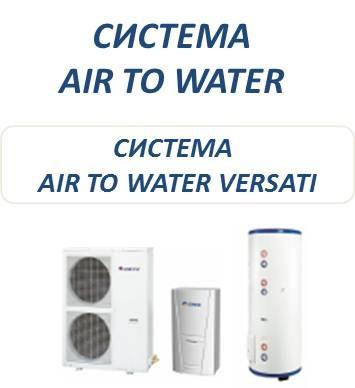 ТЕПЛОВЫЕ НАСОСЫ воздух-вода - проектирование, продажа, монтаж отопления и горячего водоснабжения помещений