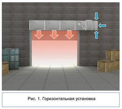 Тепловые Завесы (044) 332-81-40 моб. (063) 262-47-62 www. ВТС. УКР
