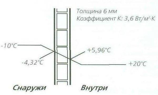 Фото 3 Сотовый поликарбонат SOTON 4 - 10 мм (прозрачный/бронзовый) ГОСТ 341457