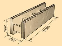 Термоблок 35 плотности, 4 ряда в день(1000см.)(рядовой, торцевой), соединение гребень.