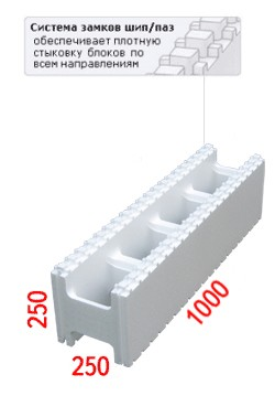 """Термоблок рядовой ТМ """"Валькирия"""" ; ПСВ-С 35 Размеры: 250*1000*250"""