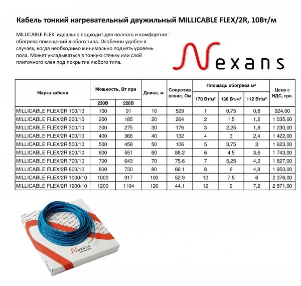 тонкий теплый пол в клей для плитки двужильный нагревательный кабель Nexans MILLICABLE FLEX/2R 500/10