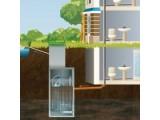Топас - очистные сооружения автономная канализация ТОПАС