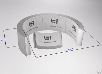 Тюбинг железобетонный тоннельного кольца