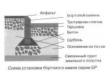 Установка бортовых камней на бетон