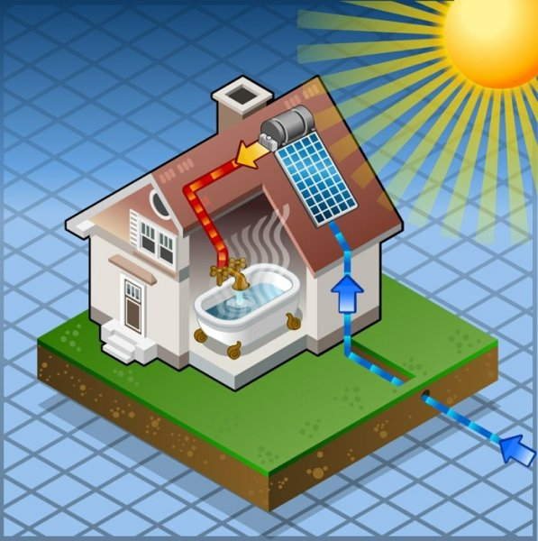 Фото 1 Установка сонячних колекторів Ялта. 336090
