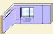 Установка внутреннего блока кондиционера на левой стене, наружный под окном.