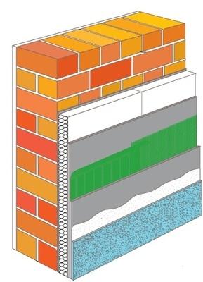 Утепление фасадов. Система утепления KEMATERM
