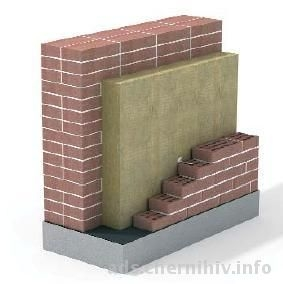 утепление стен, утеплители для стен, утеплитель техновент