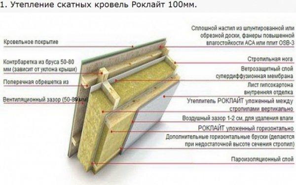 Фото 5 Металлочерепица из импортного и отечественного сырья на любой вкус. 303334