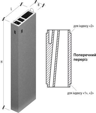 Вентиляционный блок ВБ-30-1 разм.910х300х2980мм