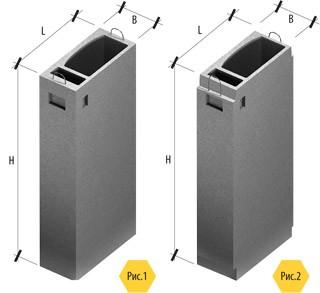 Вентиляционный блок ВБ-4-30-0 разм.910х400х2980мм