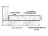 Звукоизоляция пола мембрана Vibrostop