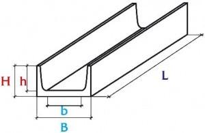 Водоотводный лоток Л9-8 Размер (5970*1160*1310)