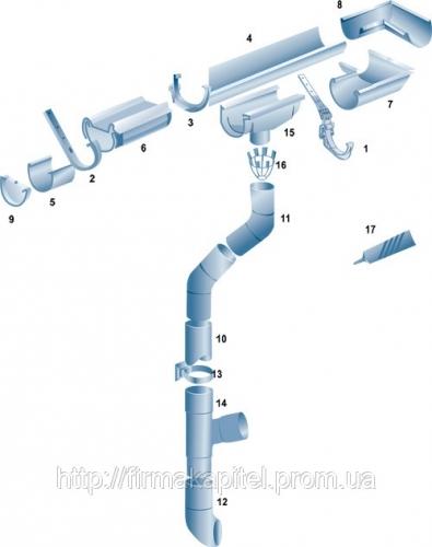 Водосточная система PLASTMO
