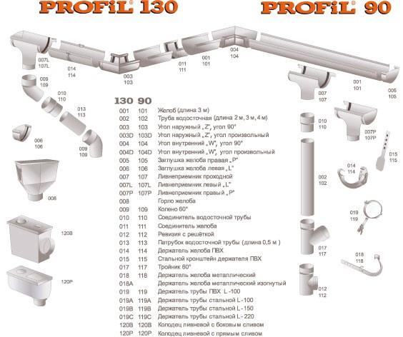 Водосточная система ПВХ PROFIL ф130 и ф90 белая и коричневая на складе