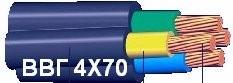 ВВГ 4Х70