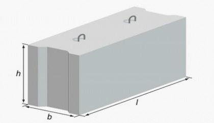 Залізобетонні блоки фундаментні