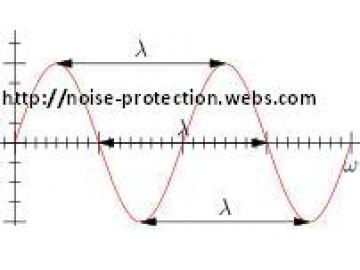 Замеры уровня шума. Инженерия шума. Мероприятия по защите от шума.
