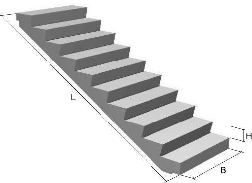 Железобетонный лестничный марш ЛМФ49 фризовые ступени