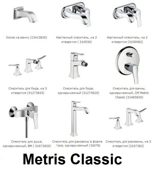 смесители Hansgrohe METRIS Classic