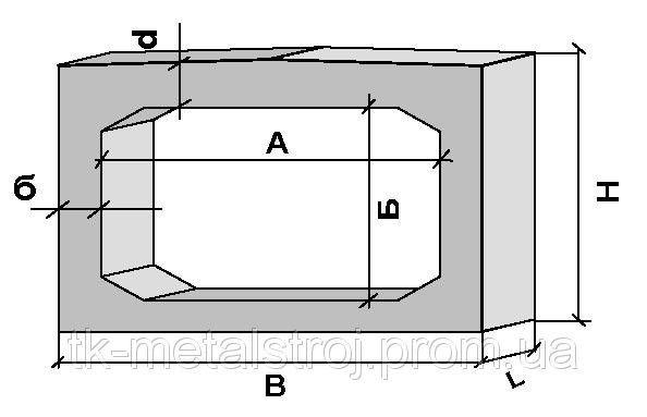Звенья прямоугольные для водопропускных железобетонных труб ЗП 8.100