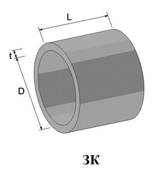 Звенья труб круглые 3К 3-100