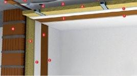 Звукоизоляция Тексаунд, Шуманет, Шумостоп для стен, потолков, пола, в ассортименте